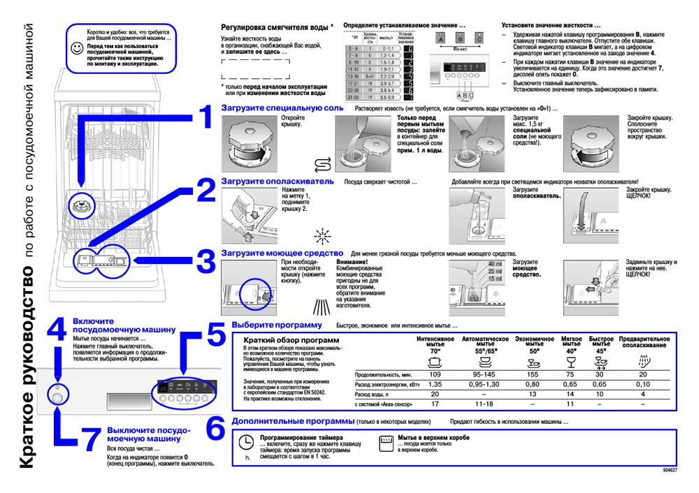 Инструкция к посудомоечной машине