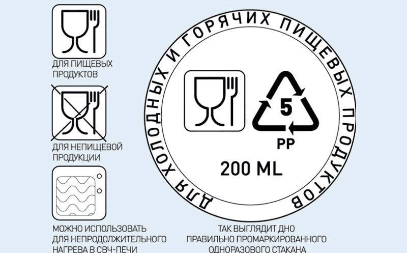 Дно маркированной пластиковой посуды